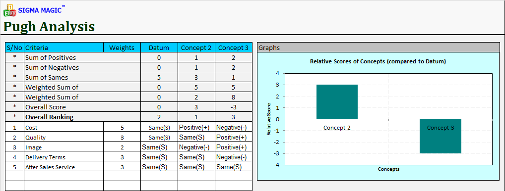 Table Template Excel