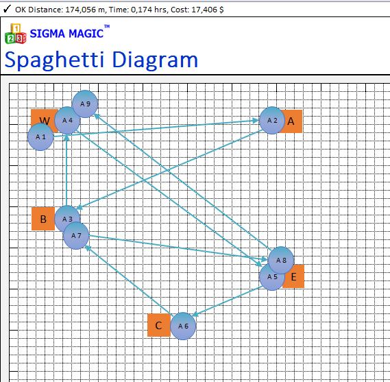 Help Manual Sigma Magic