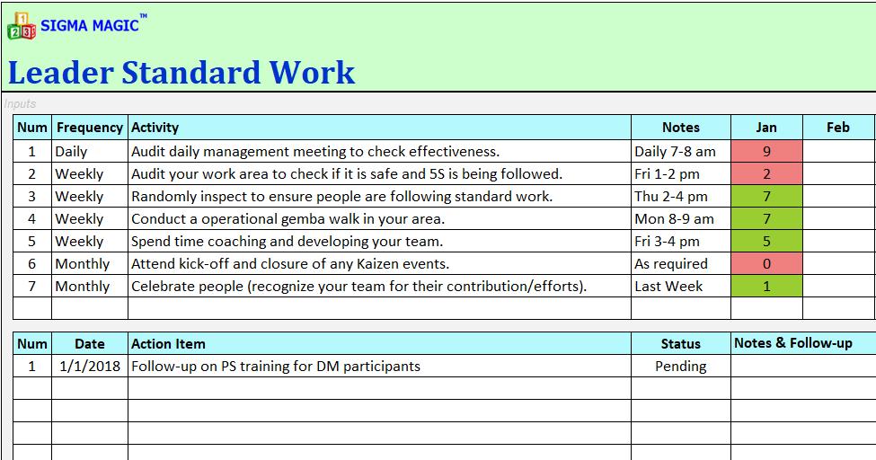 Leader Standard Work | Help | Sigma Magic